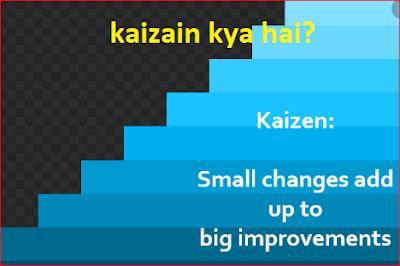 KAIZEN क्या है?