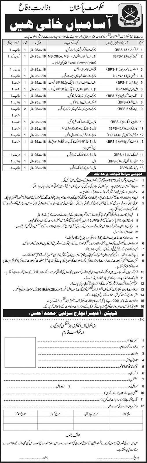 Ministry of Defence Jobs 2019 School of Infantry & Tactics Pakistan Army Latest