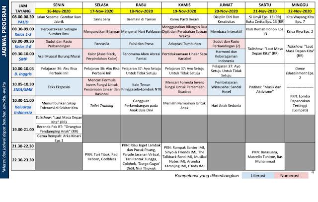 jadwal program belajar dari rumah bdr tvri tanggal 19 20 21 22 23 24 25 oktober 2020 tomatalikuang.com