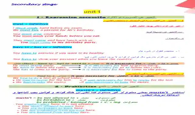 مذكرة قواعد اللغة الانجليزية للصف الثانى الثانوى الترم الاول 2021 كاملة اعداد مستر عماد عباس