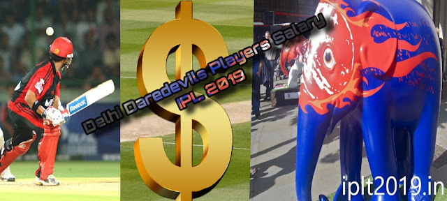 Salary of Delhi Daredevils players in IPL 2019