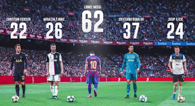 Players with the most goals outside the box since 2010/11 season... #messi #ronaldo...