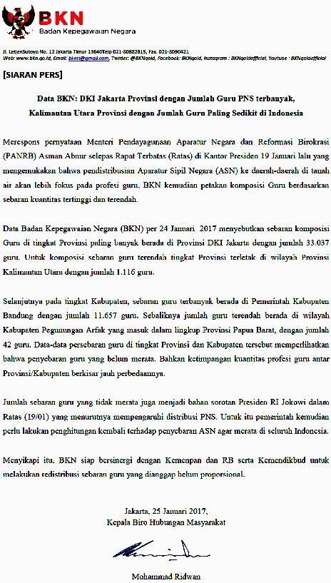 http://gurukatrondeso.blogspot.com/2017/01/bkn-data-propinsi-dan-kabupaten-dengan.html
