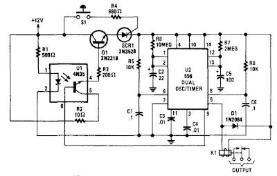 Identify diagram