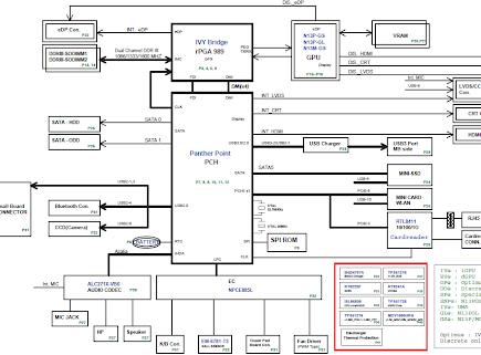 DAZQSAMB6F1 E1-431  c3d7a_ZQTA-ZQSA Schematic