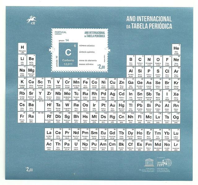 Portugal 2019 - International Year Periodic Table - Mendeleev