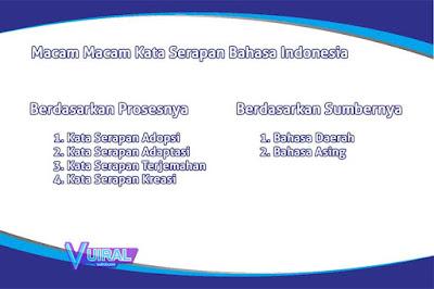 Pengertian Dan Contoh Kata Serapan Dalam Bahasa Indonesia Lengkap