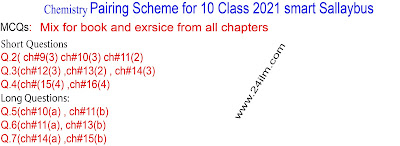 Chemistry paper scheme 2021 for 10 Class