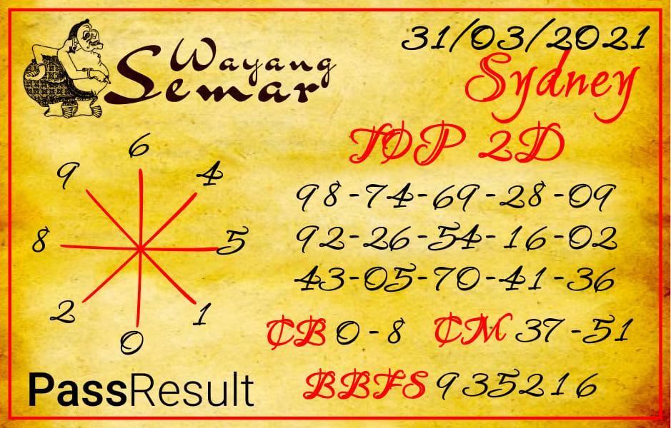 Prediksi Wayang Semar - Rabu, 31 Maret 2021 - Prediksi Togel Sydney