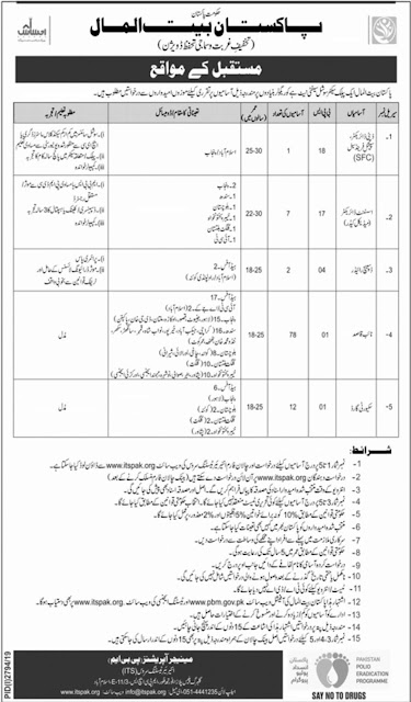 Pakistan Bait ul Mal Jobs 2019 Download Application Form