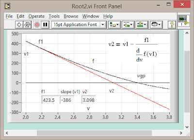 LabVIEW Newton-Raphson Root Finder Tutorial | Basics of