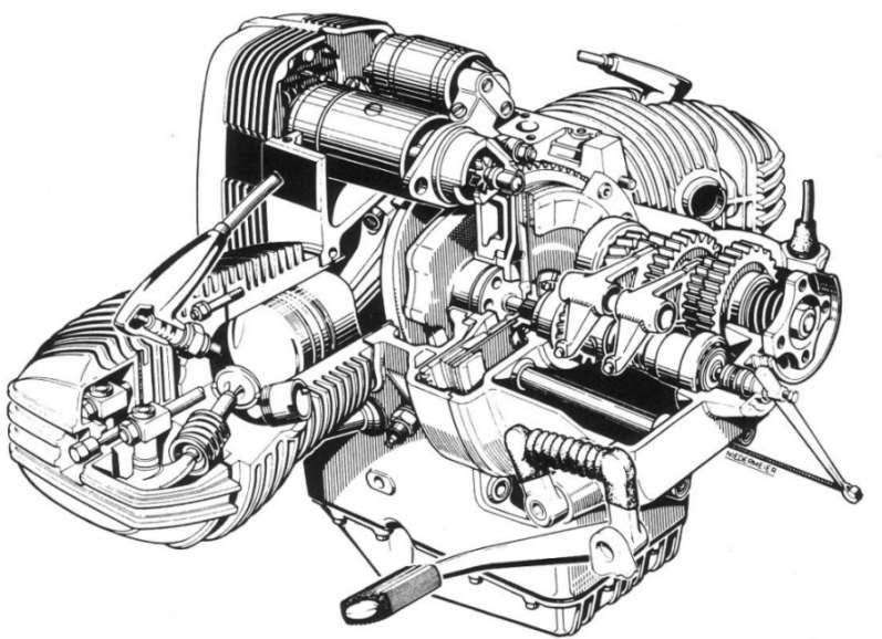 Racing Cafè: BMW R series cutaway