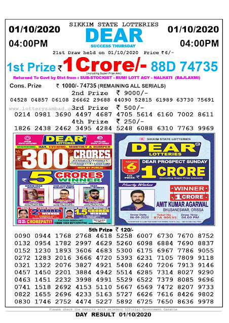 Sikkim State Lottery Sambad 01-10-2020 Today Result 4 PM