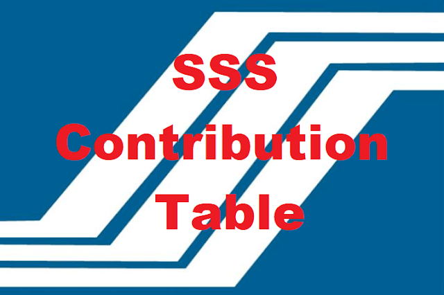 SSS Contribution Table for 2019