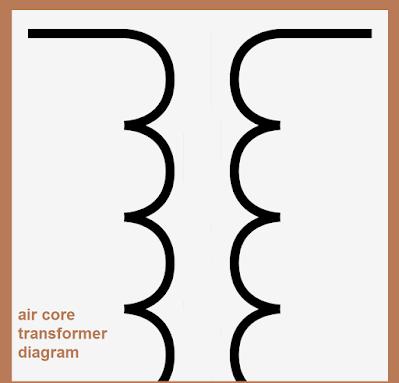 air core transformer diagram