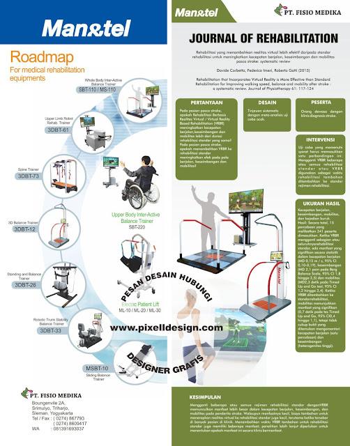 Iklan Alat Kesehatan Fisioterapi
