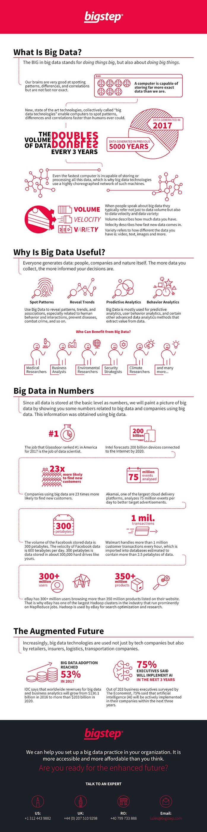 What Is Big Data? (explained) - Infographic