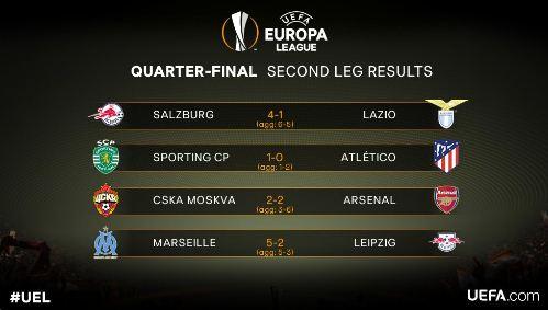Hasil Lengkap Liga Europa - Perempat Final