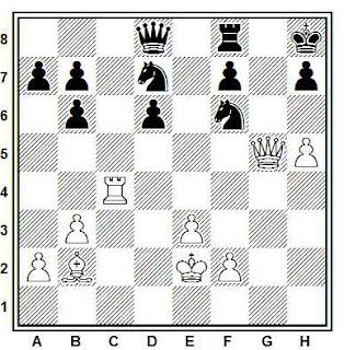 Posición de la partida de ajedrez Gunzel - Schwalbe (Alemania, 1964)