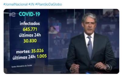 Plantão da Globo sobre a covid-19. Café com Jornalista