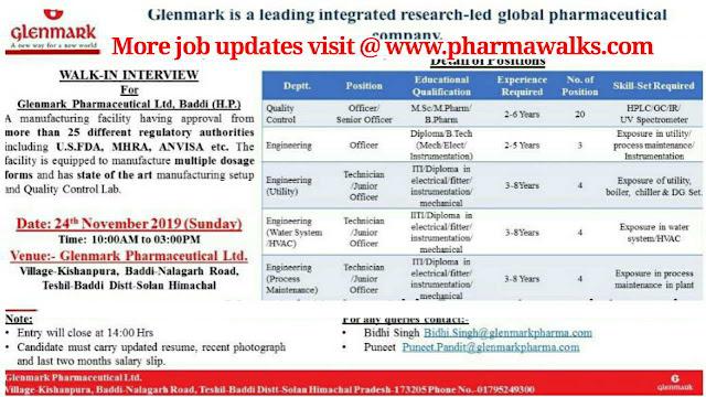 Glenmark Pharmaceuticals walk-in interview for multiple positions on 24th Nov' 2019