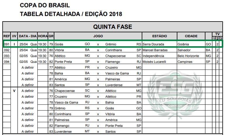 2a339c418d Definido dia e horário jogo de ida das Oitavas de Final da Copa do Brasil  2018