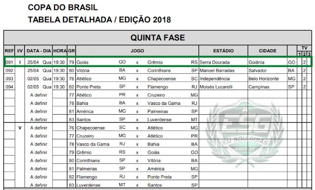 Definido dia e horário jogo de ida das Oitavas de Final da Copa do Brasil 2018