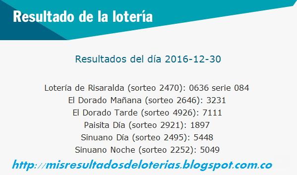 """""""Claves para Ganar la Loteria""""-Resultados loterias diciembre 30 2016"""