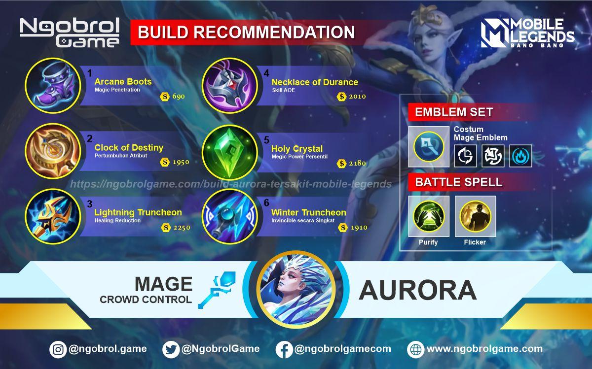 Build Aurora Tersakit 2021 Mobile Legends