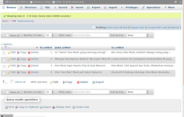 Masukan id_artikel, judul_artikel dan isi_artikel bebas apa saja artikelnya. jangan sampai kosong