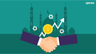 Macam akad dalam bisnis syariah, akad-akad dalam bank syariah