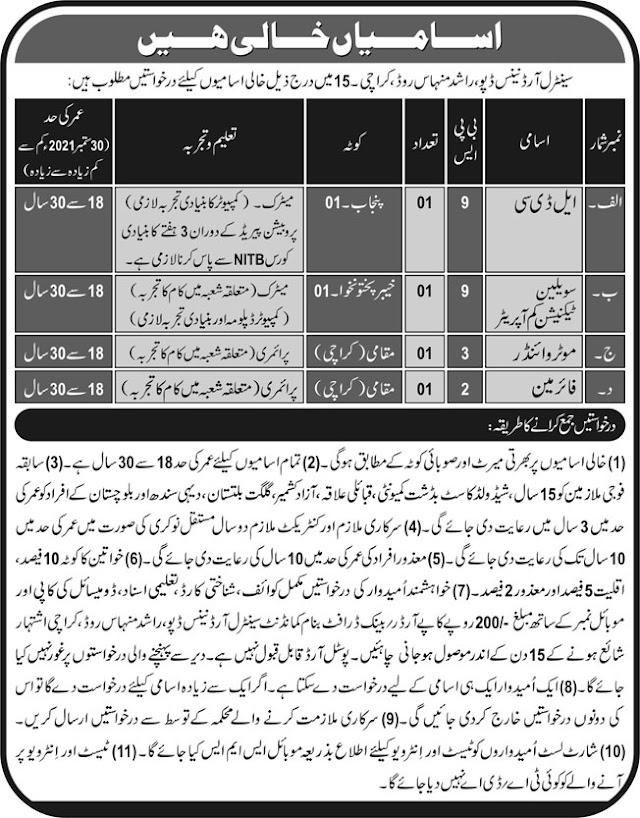 Central Ordinance Depo Karachi Jobs 2021