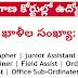 Telangana High Court Recruitment 2019 Apply online for 1539 jobs
