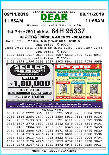 Lottery sambad 09-11-2019 Sikkim State Lottery Result 11.55 AM-sambadlottery.org