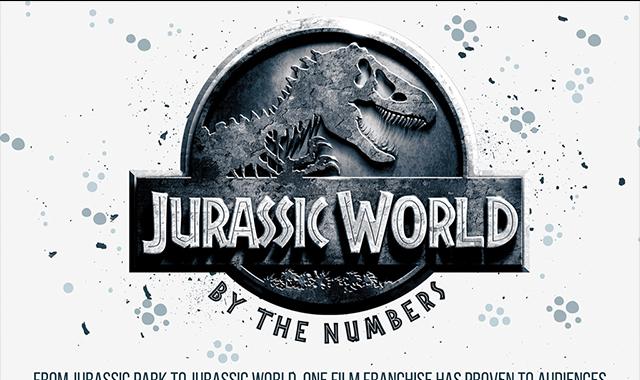 Jurassic Park And Jurassic World