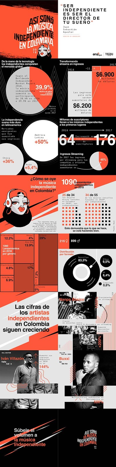 música-independiente-Colombia-2018-Infografí