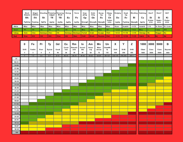 [Image: updated_universal_table.jpg]