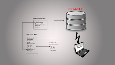best free course to learn Oracle SQL for beginners