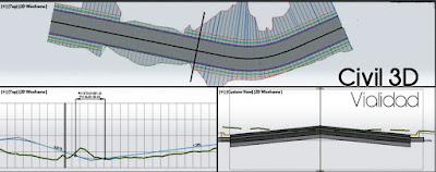 Diseño geométrico civil 3D