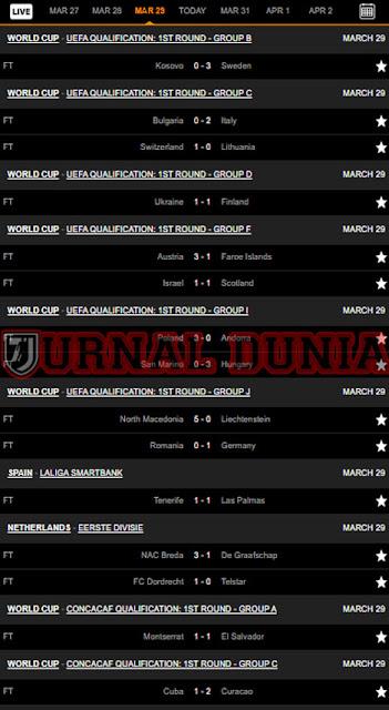 Hasil Pertandingan Sepakbola Tadi Malam,Senin Tanggal 29 - 30 Maret 2021