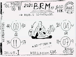 syair sydney BRM