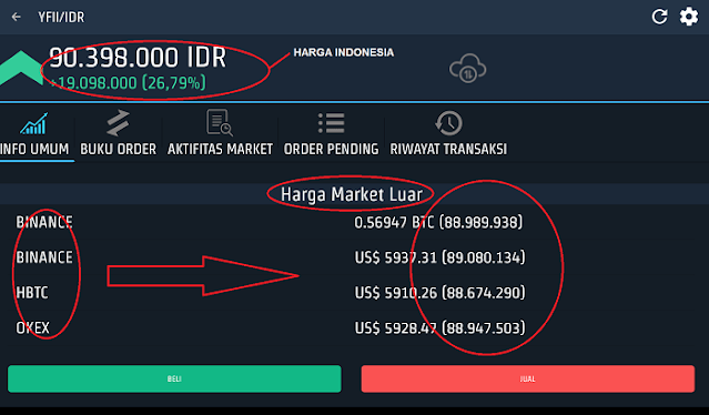 Rahasia Cara Trading di INDODAX agar Profit
