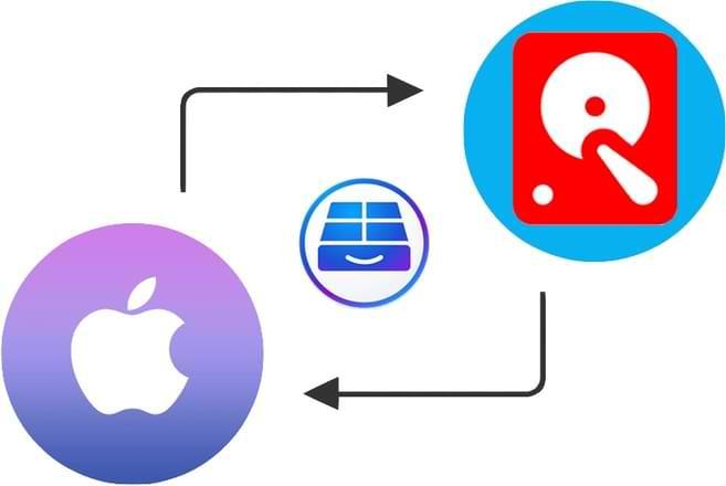 إضافة دعم ملفات NTFS و الكتابة عليها في أجهزة ماك