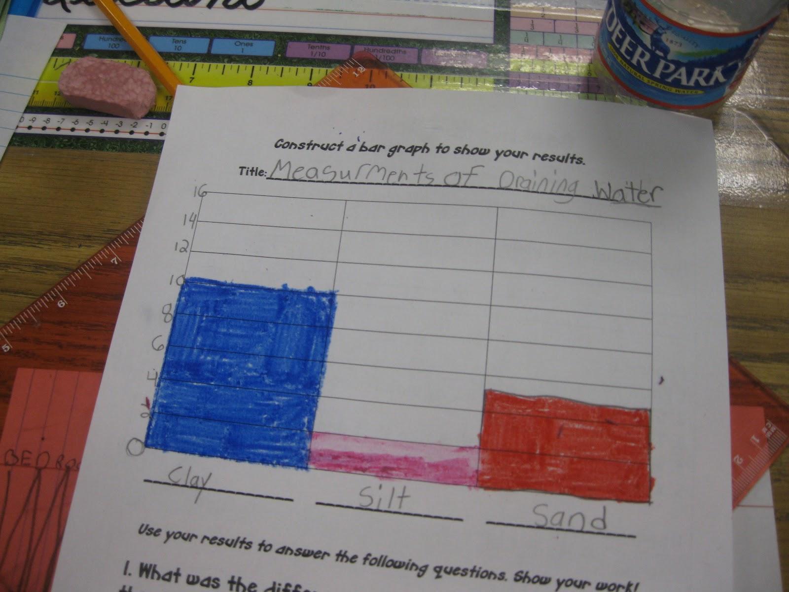 Third Grade Thinkers May