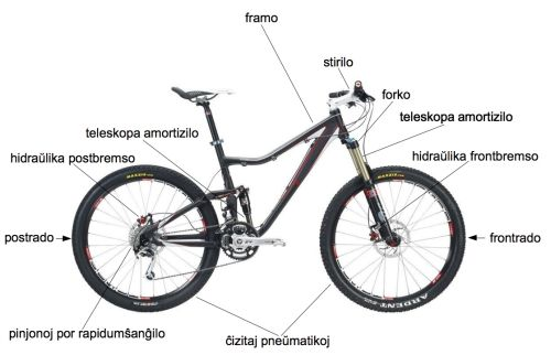 Suben-Biciklado (SB)