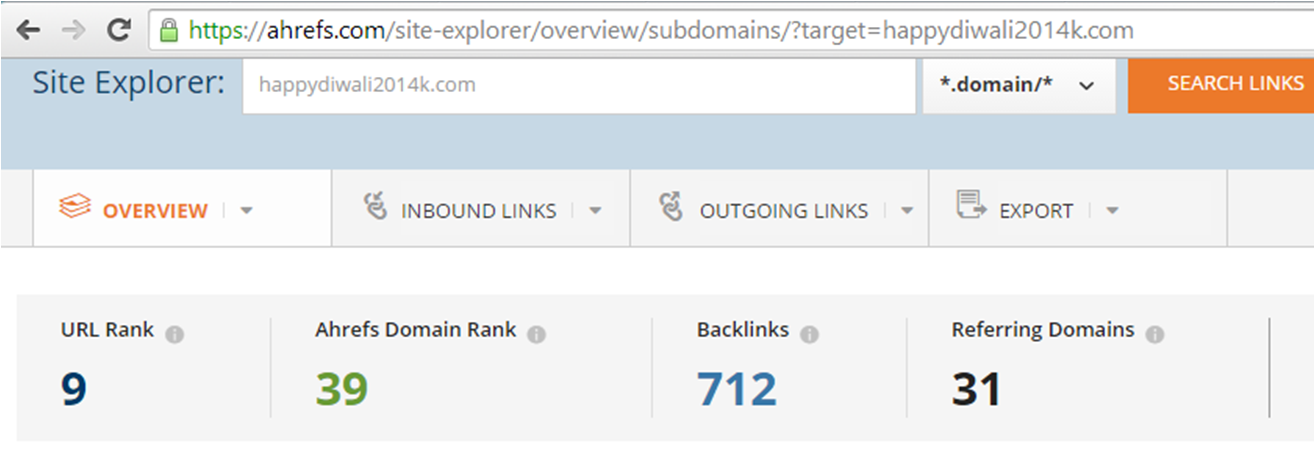 insane backlinks in one day for event based blogs