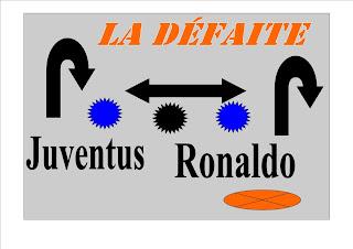 la défaite de Juventus et Ronaldo au dernier match