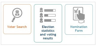 http://www.rojgarresultcard.com/2015/04/maharashtra-mc-election-results-parishad.html