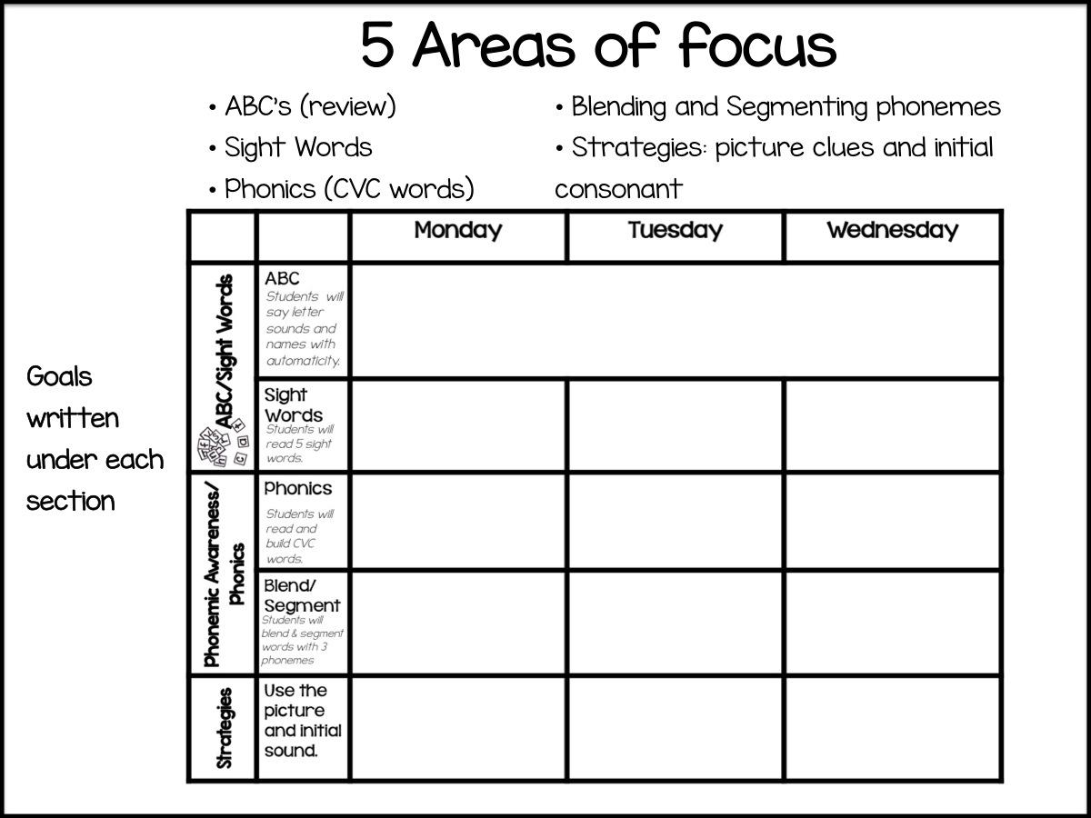 Slide2 - Kindergarten Lesson Plan Template