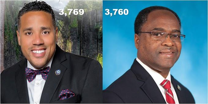 Recuento en Nueva Jersey por nueve votos de diferencia que dan ventaja a candidato dominicano a concejal